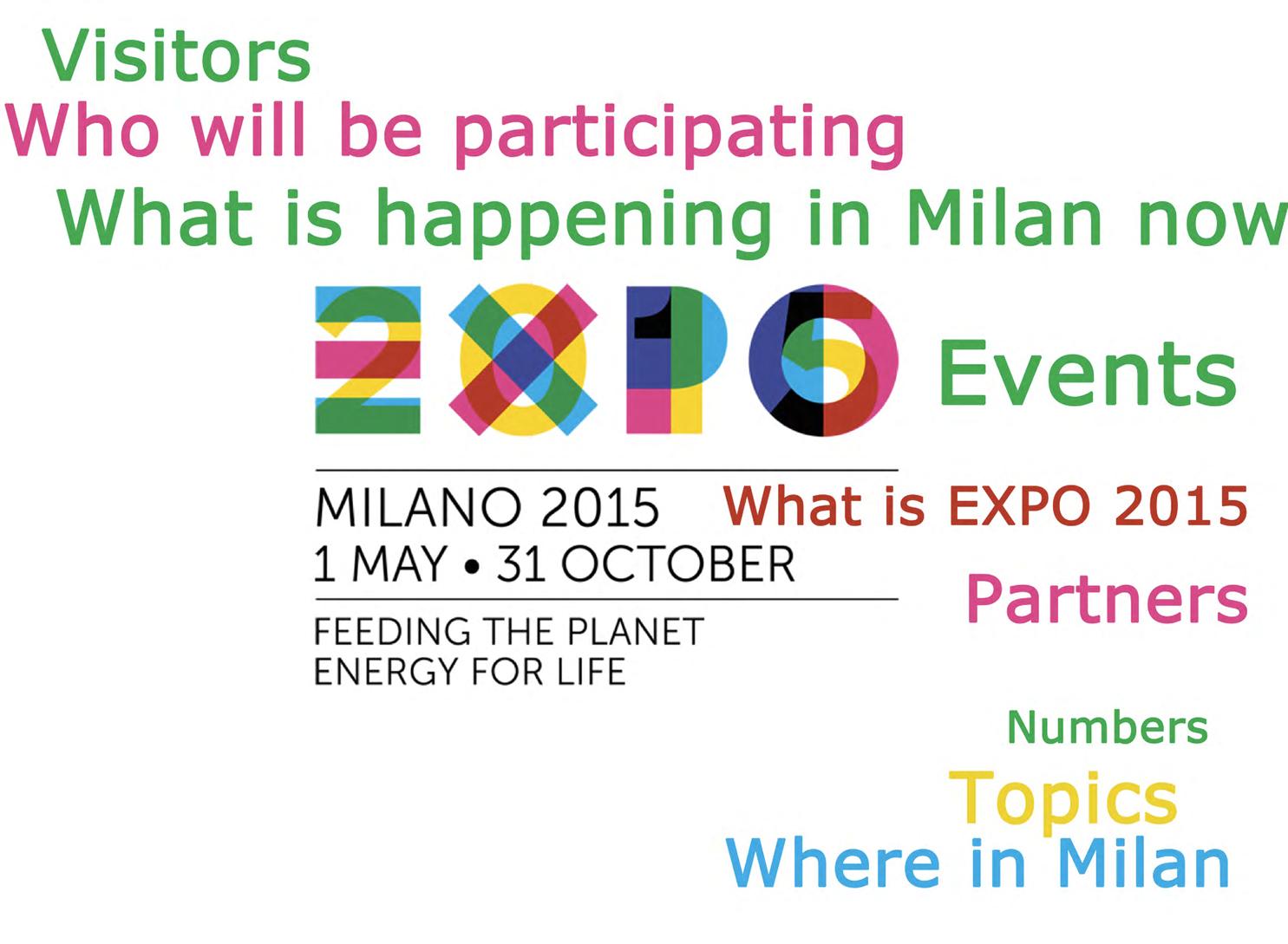 Expo Milano 2015 – in a nutshell